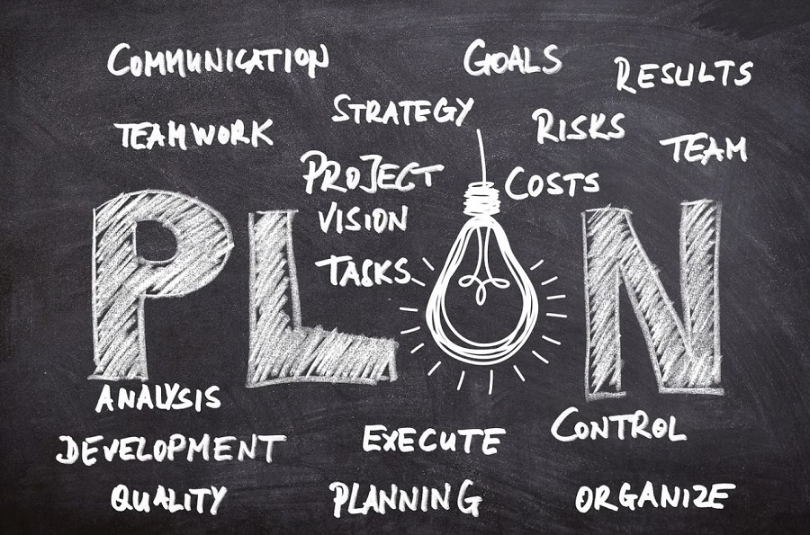 Business plan to start a business