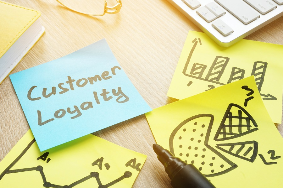 Customer loyalty for business