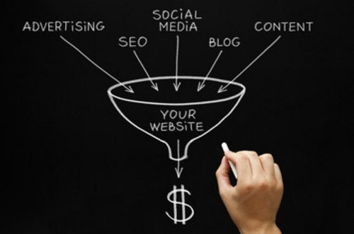 Creating sales funnel